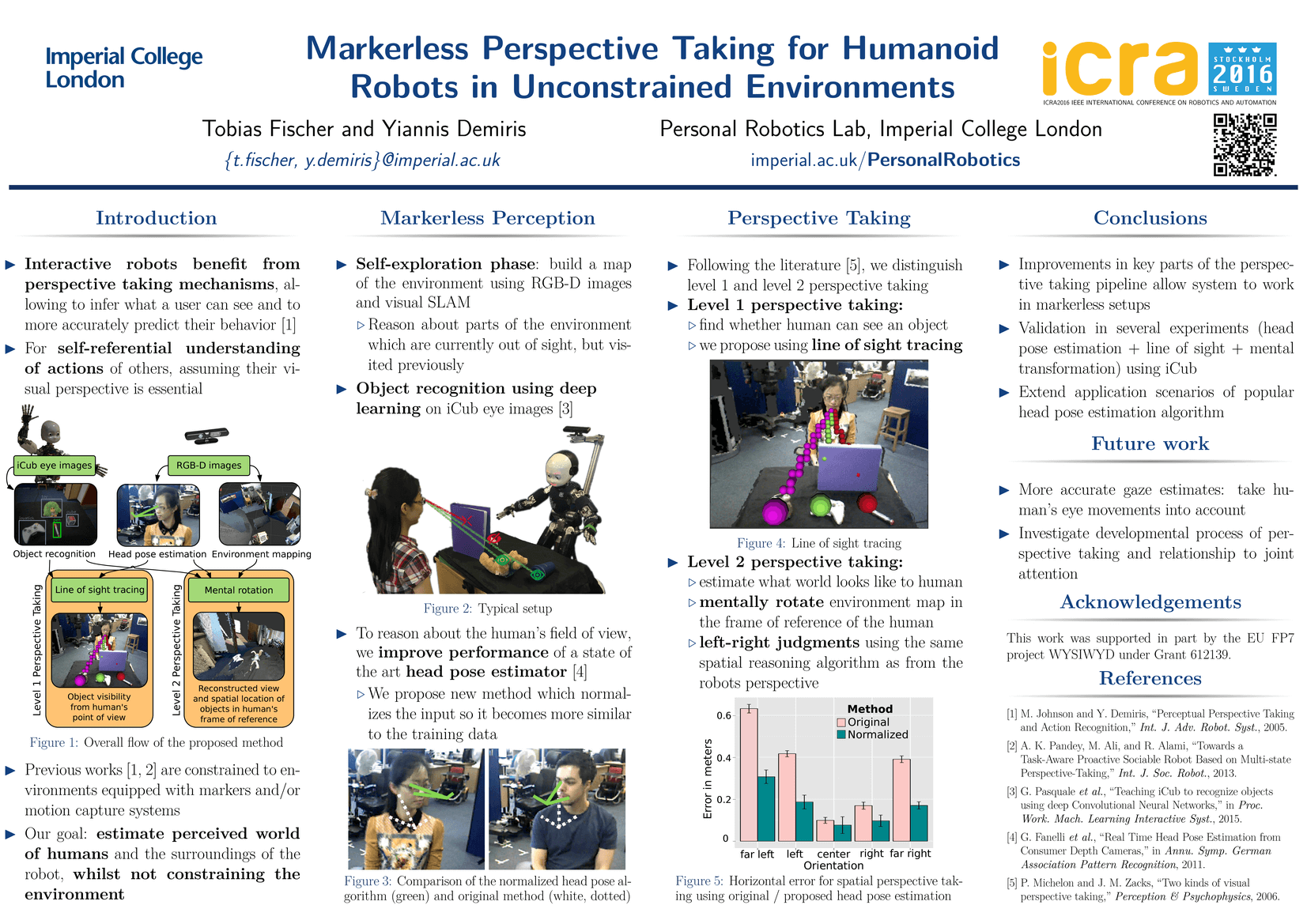 ICRA2016 poster